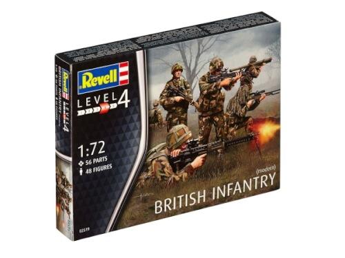 REVELL 1:72 Britische Infanterie
