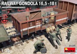 MiniArt Railway Gondola 16,5-18 t