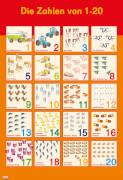 Lernposter Zahlen 120